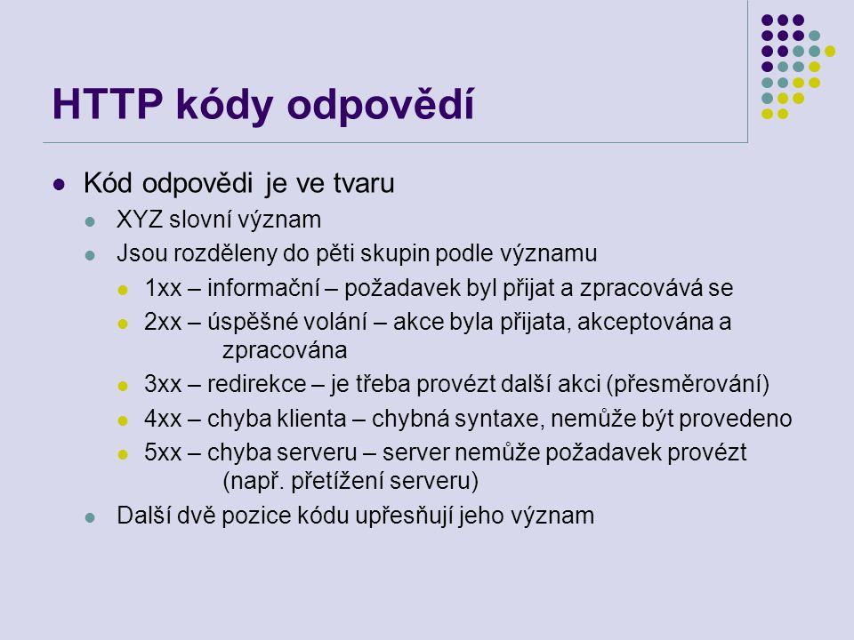 HTTP kódy odpovědí Kód odpovědi je ve tvaru XYZ slovní význam