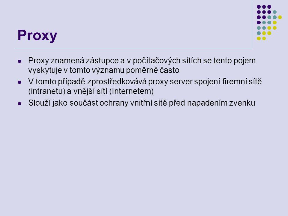 Proxy Proxy znamená zástupce a v počítačových sítích se tento pojem vyskytuje v tomto významu poměrně často.