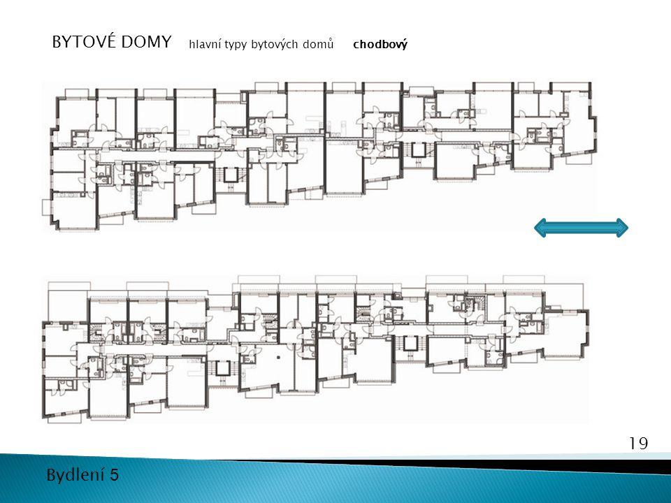 BYTOVÉ DOMY hlavní typy bytových domů chodbový
