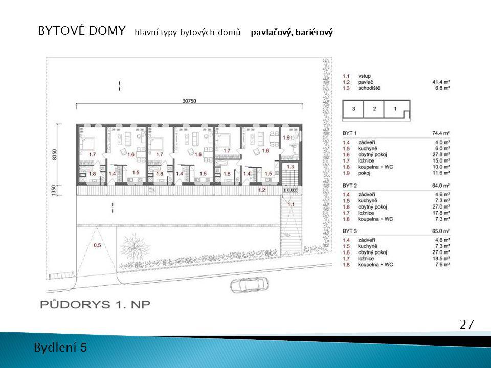 BYTOVÉ DOMY hlavní typy bytových domů pavlačový, bariérový