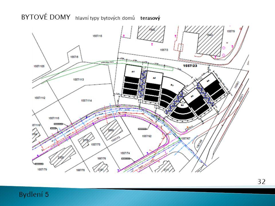 BYTOVÉ DOMY hlavní typy bytových domů terasový