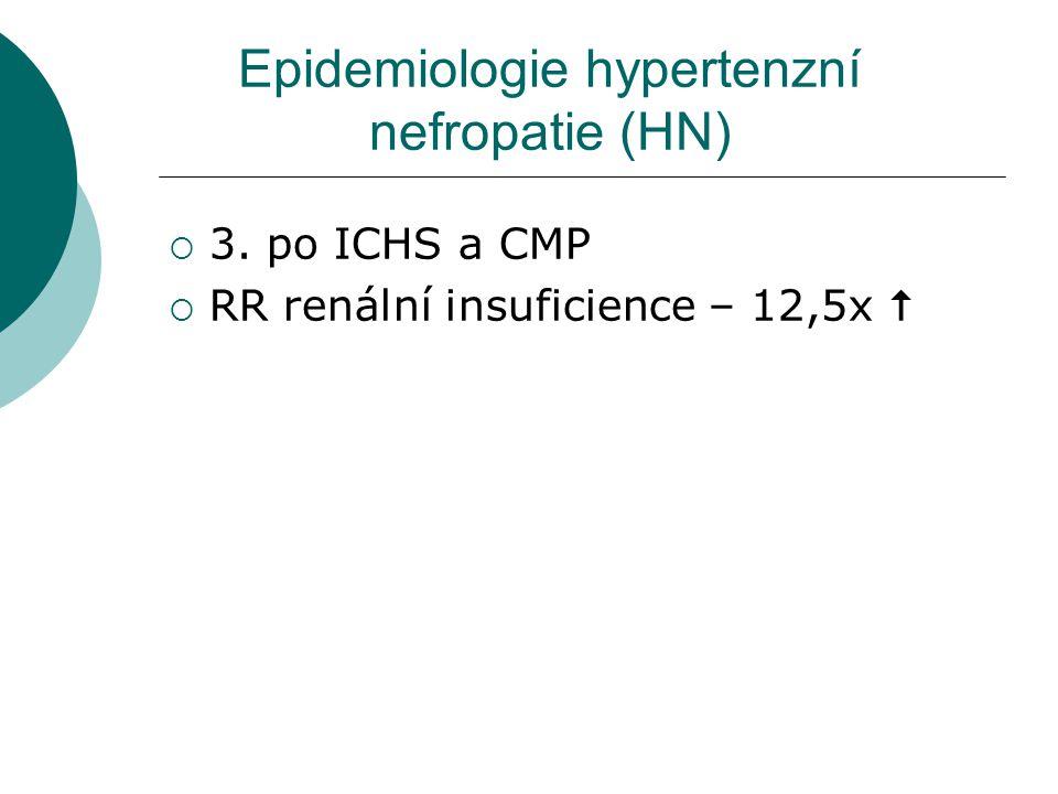 Epidemiologie hypertenzní nefropatie (HN)