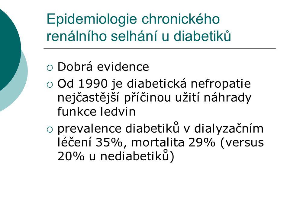 Epidemiologie chronického renálního selhání u diabetiků