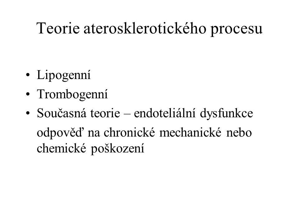Teorie aterosklerotického procesu