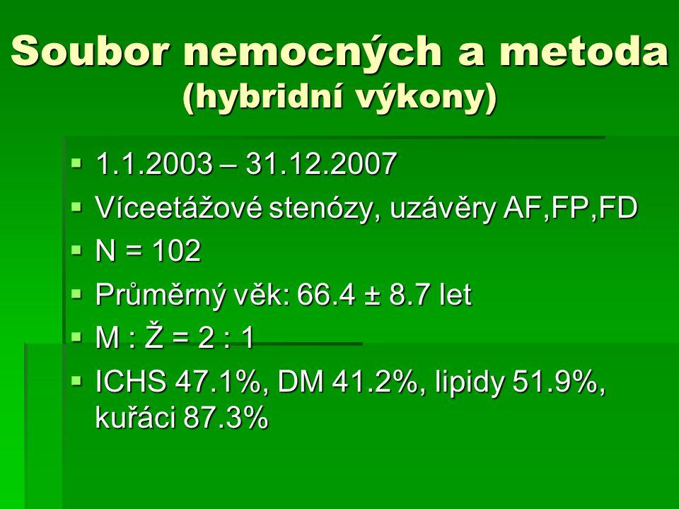 Soubor nemocných a metoda (hybridní výkony)