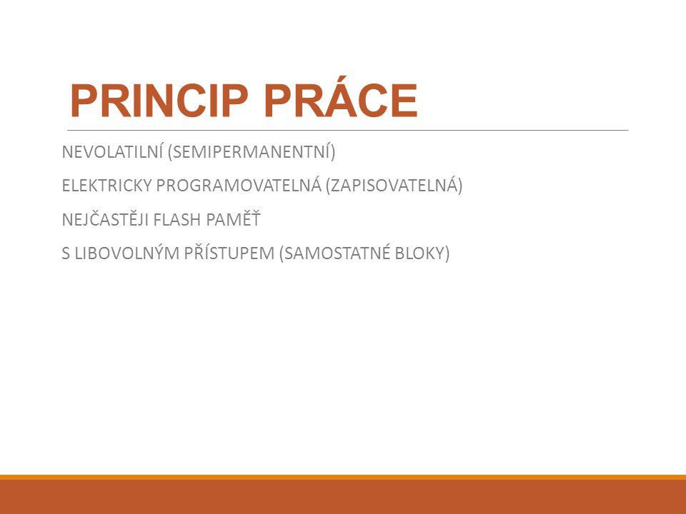 Princip práce