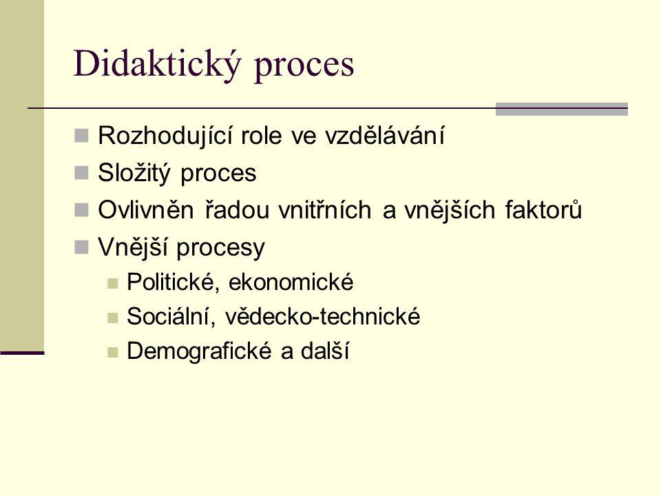 Didaktický proces Rozhodující role ve vzdělávání Složitý proces