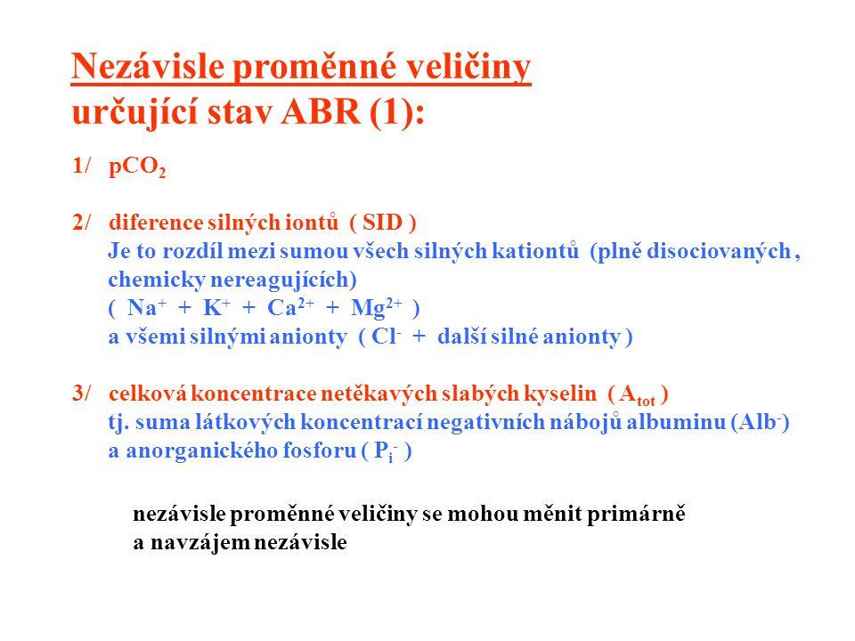 Nezávisle proměnné veličiny určující stav ABR (1):