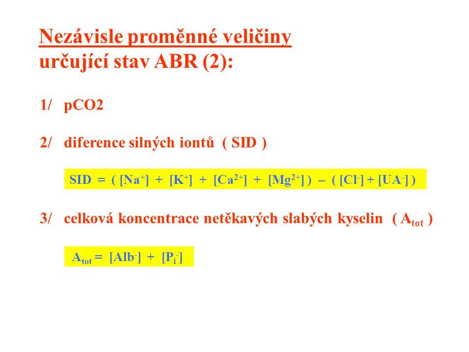 Nezávisle proměnné veličiny určující stav ABR (2):