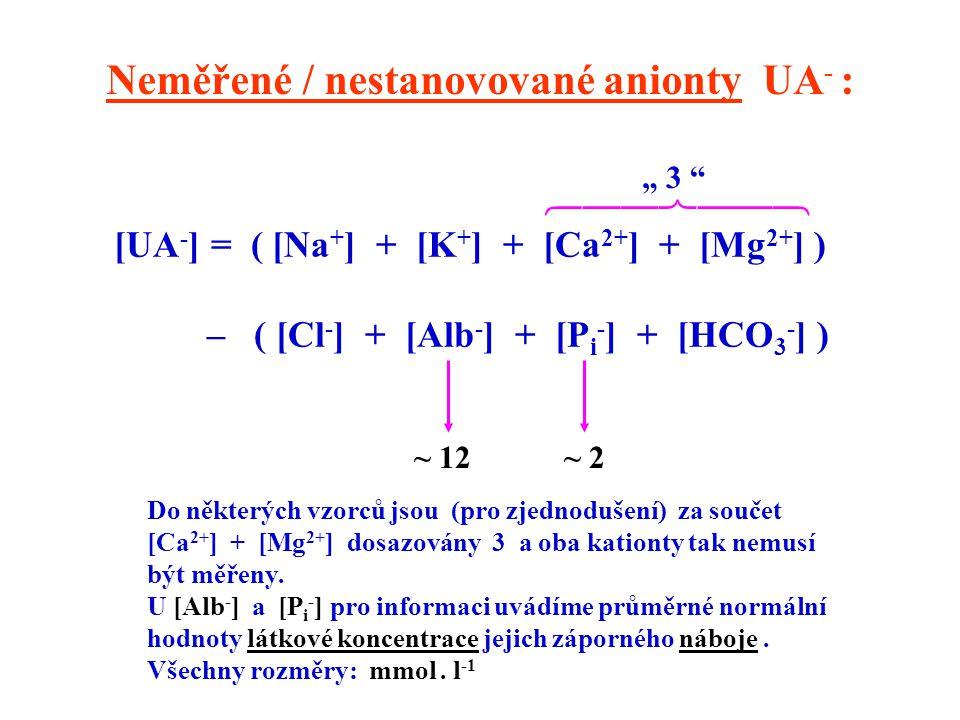 Neměřené / nestanovované anionty UA- :