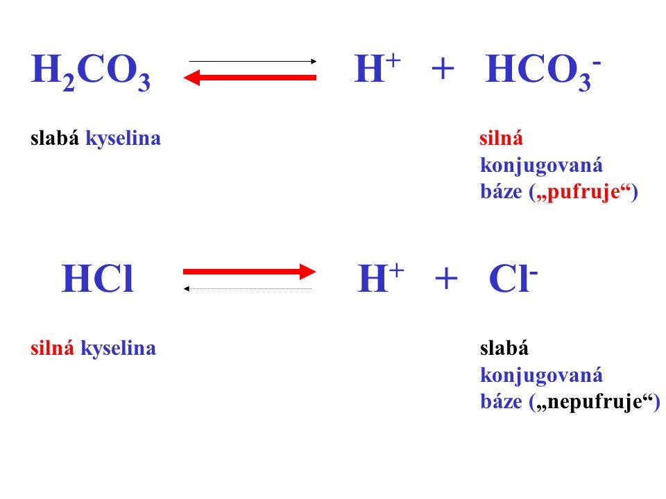 H2CO3 H+ + HCO3- HCl H+ + Cl- slabá kyselina silná konjugovaná