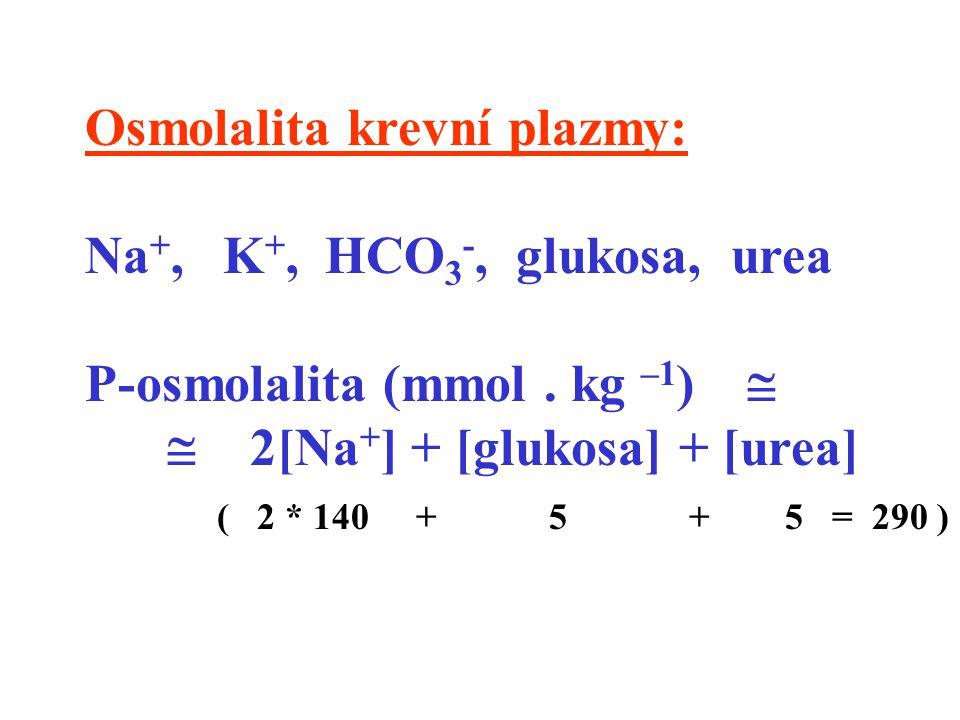 Osmolalita krevní plazmy: Na+, K+, HCO3-, glukosa, urea