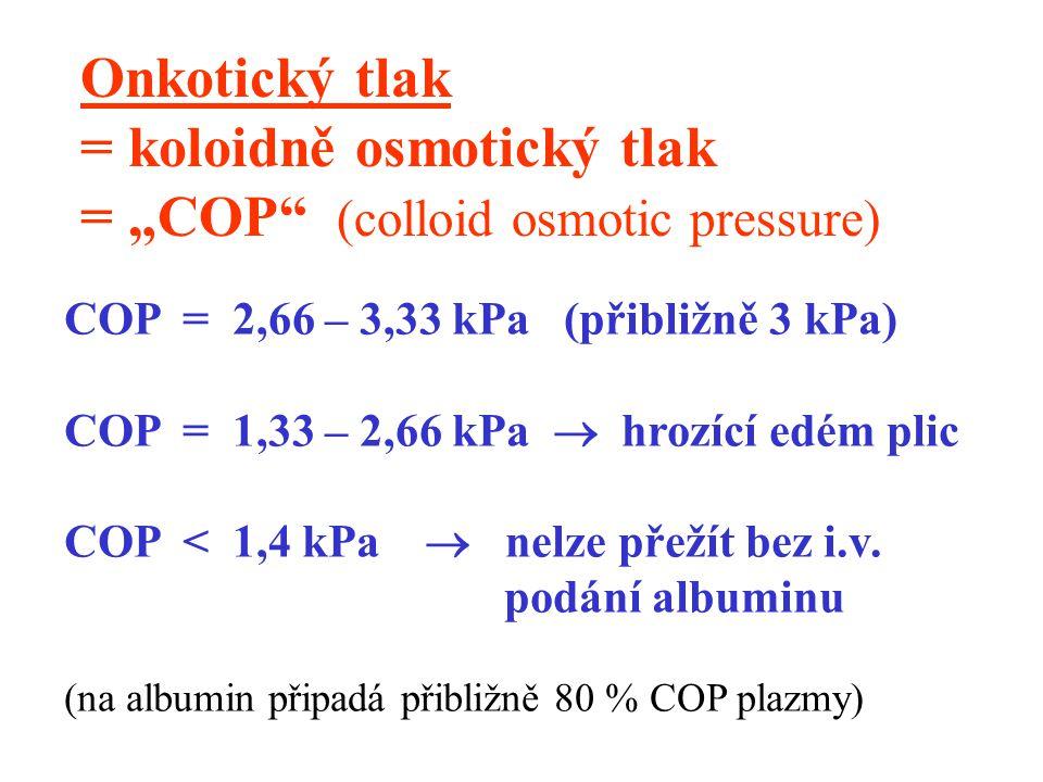 """= koloidně osmotický tlak = """"COP (colloid osmotic pressure)"""
