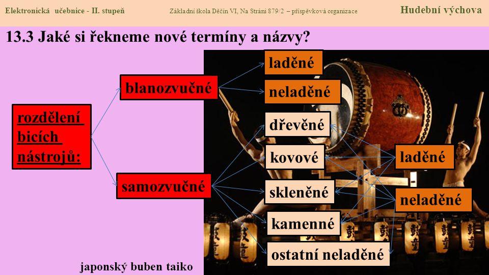13.3 Jaké si řekneme nové termíny a názvy