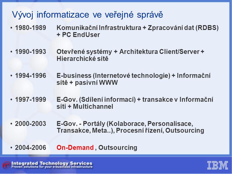 Vývoj informatizace ve veřejné správě