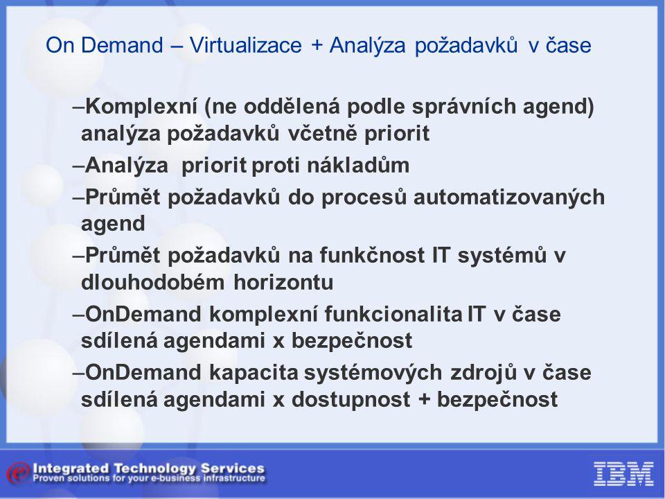 On Demand – Virtualizace + Analýza požadavků v čase
