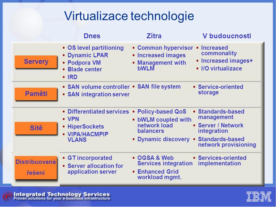 Virtualizace technologie