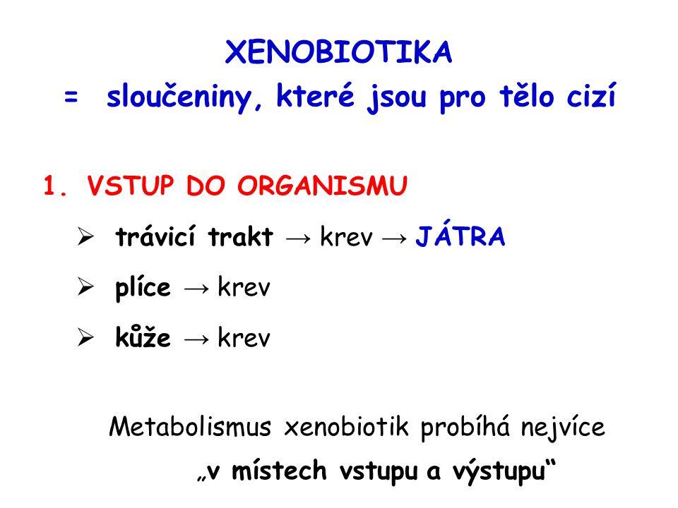 XENOBIOTIKA = sloučeniny, které jsou pro tělo cizí
