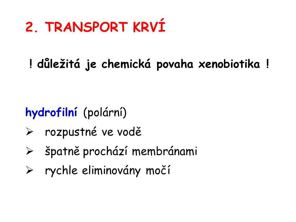 ! důležitá je chemická povaha xenobiotika !