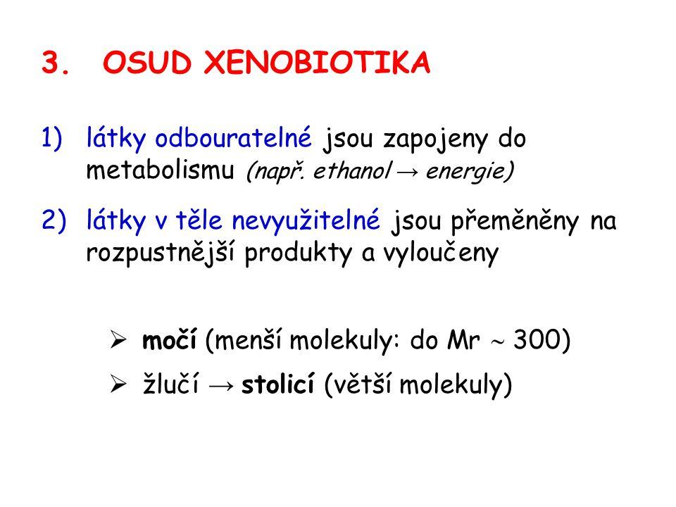OSUD XENOBIOTIKA látky odbouratelné jsou zapojeny do metabolismu (např. ethanol → energie)