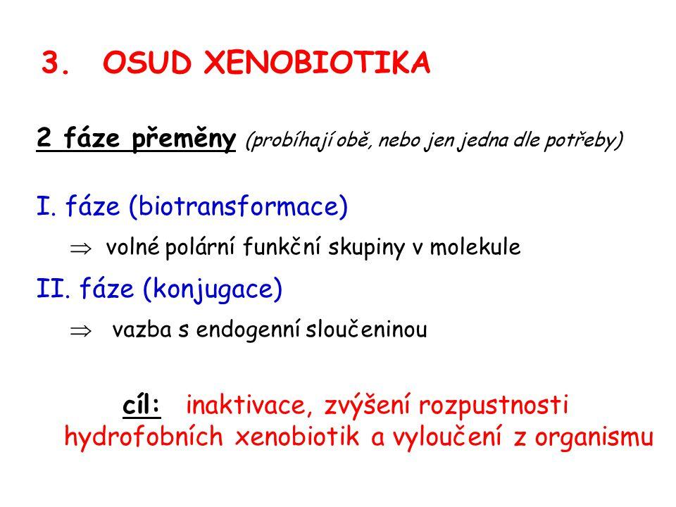 OSUD XENOBIOTIKA 2 fáze přeměny (probíhají obě, nebo jen jedna dle potřeby) I. fáze (biotransformace)