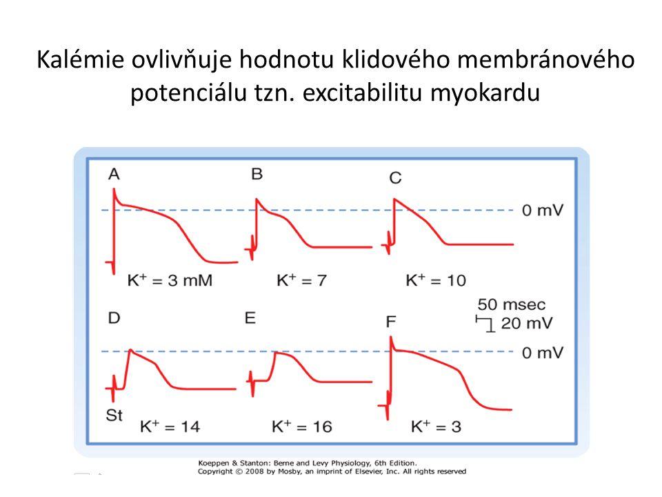 Kalémie ovlivňuje hodnotu klidového membránového potenciálu tzn