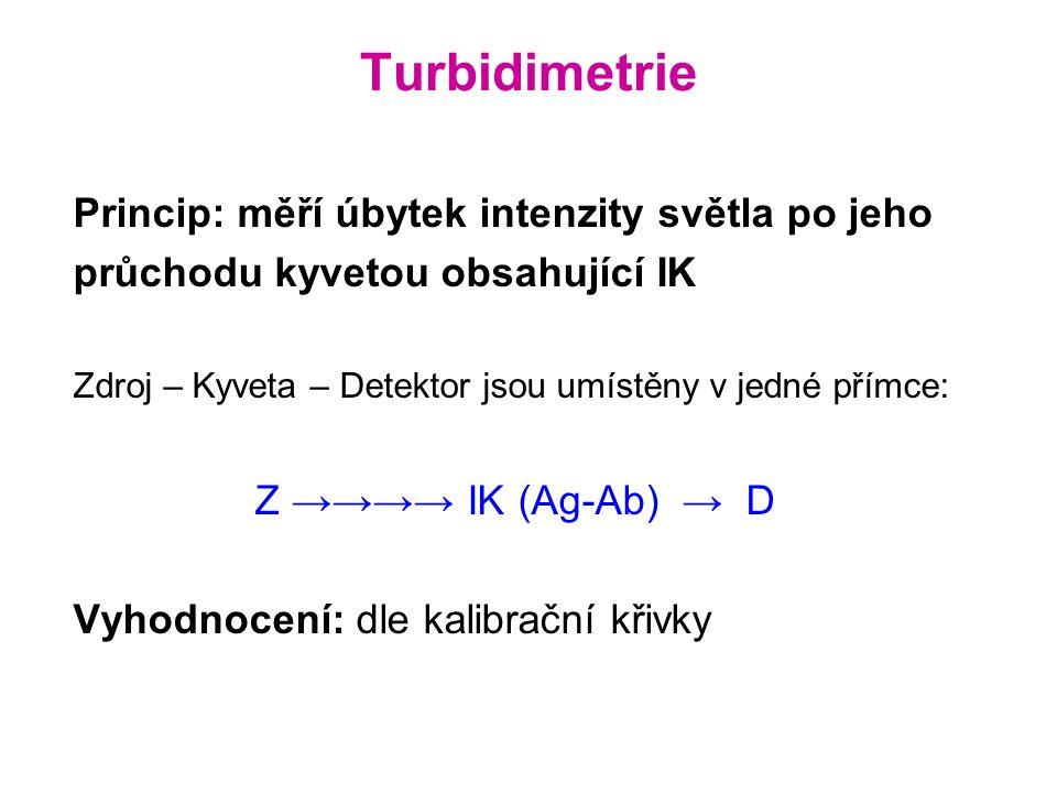 Turbidimetrie Princip: měří úbytek intenzity světla po jeho