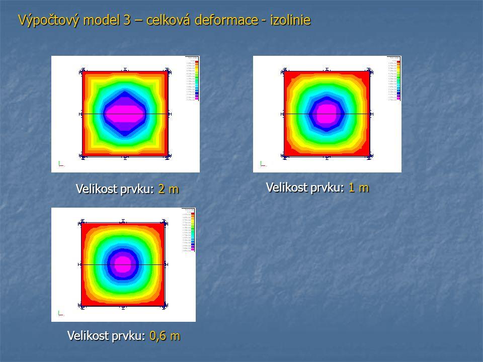 Výpočtový model 3 – celková deformace - izolinie