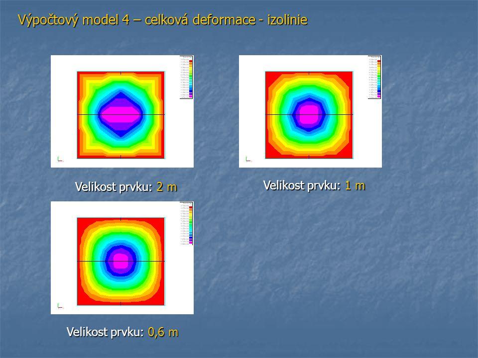 Výpočtový model 4 – celková deformace - izolinie