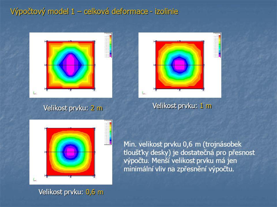 Výpočtový model 1 – celková deformace - izolinie