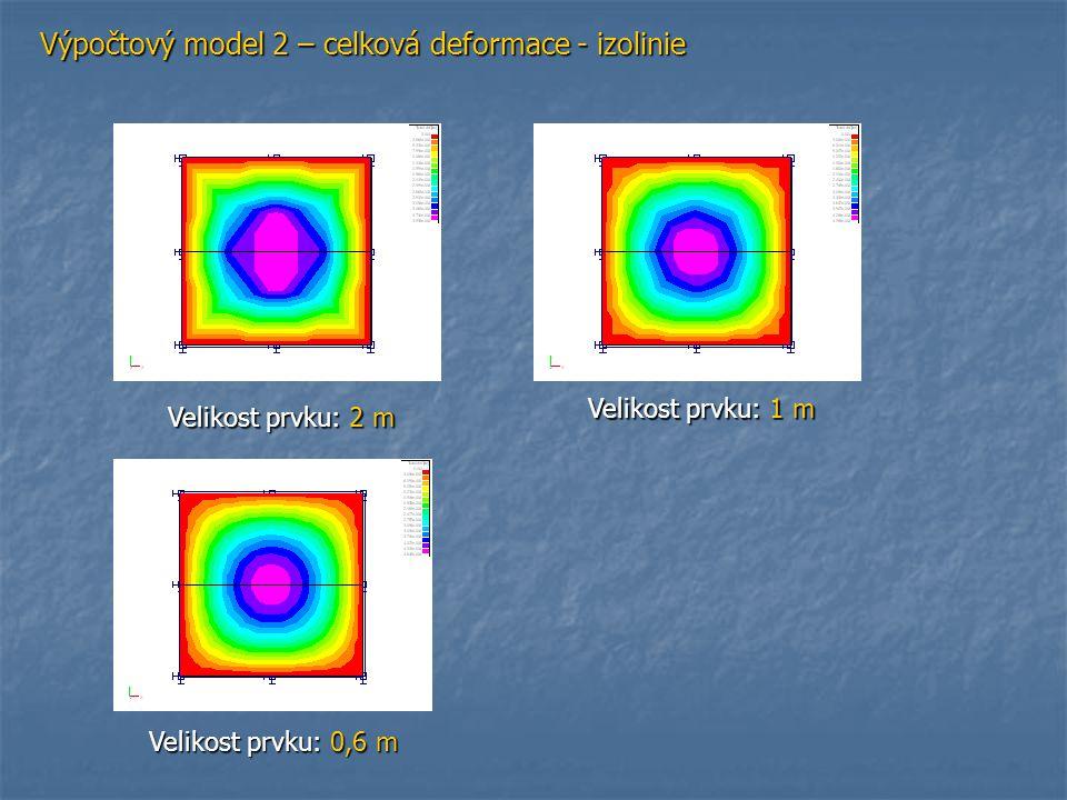 Výpočtový model 2 – celková deformace - izolinie