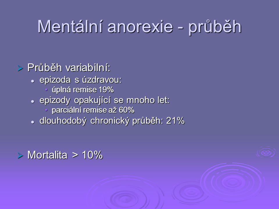 Mentální anorexie - průběh