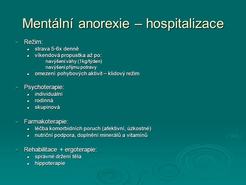 Mentální anorexie – hospitalizace