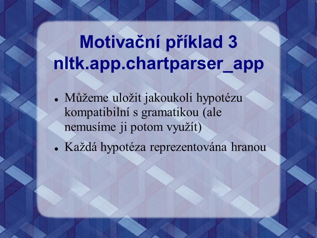 Motivační příklad 3 nltk.app.chartparser_app