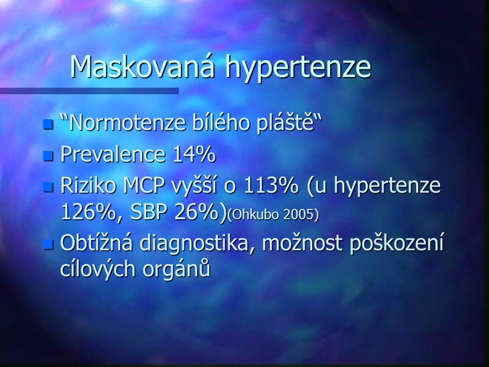 Maskovaná hypertenze Normotenze bílého pláště Prevalence 14%