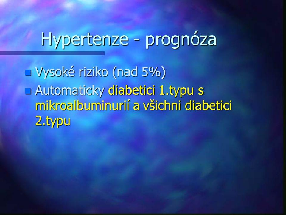 Hypertenze - prognóza Vysoké riziko (nad 5%)