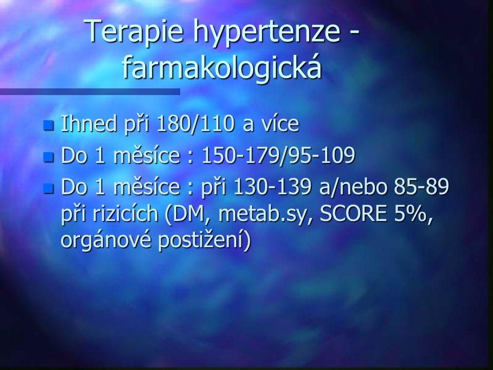Terapie hypertenze - farmakologická