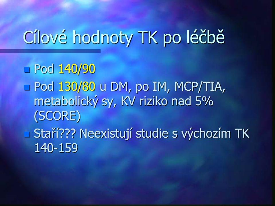 Cílové hodnoty TK po léčbě