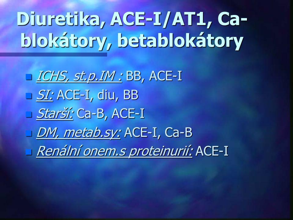 Diuretika, ACE-I/AT1, Ca-blokátory, betablokátory