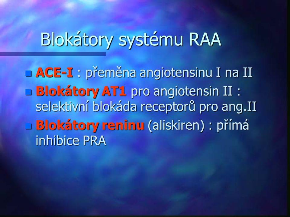 Blokátory systému RAA ACE-I : přeměna angiotensinu I na II