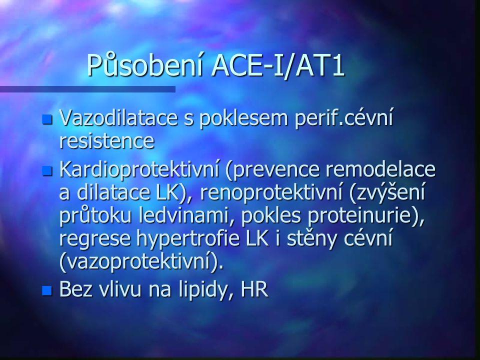 Působení ACE-I/AT1 Vazodilatace s poklesem perif.cévní resistence