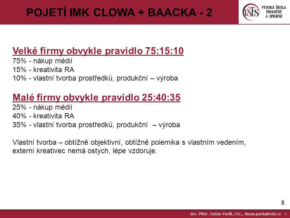 POJETÍ IMK CLOWA + BAACKA - 2