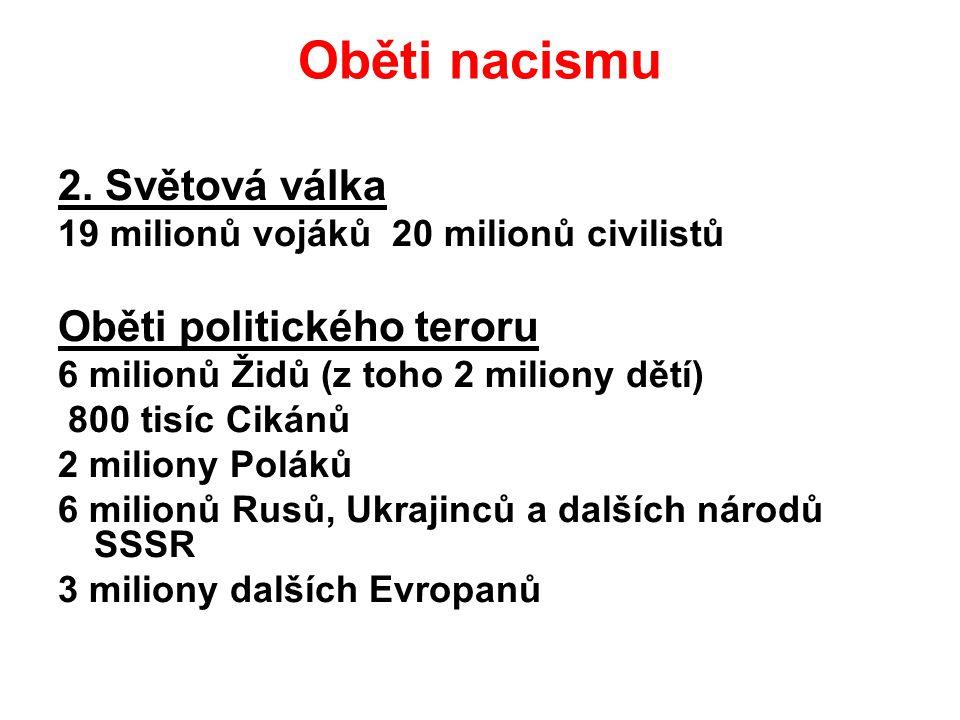 Oběti nacismu 2. Světová válka Oběti politického teroru