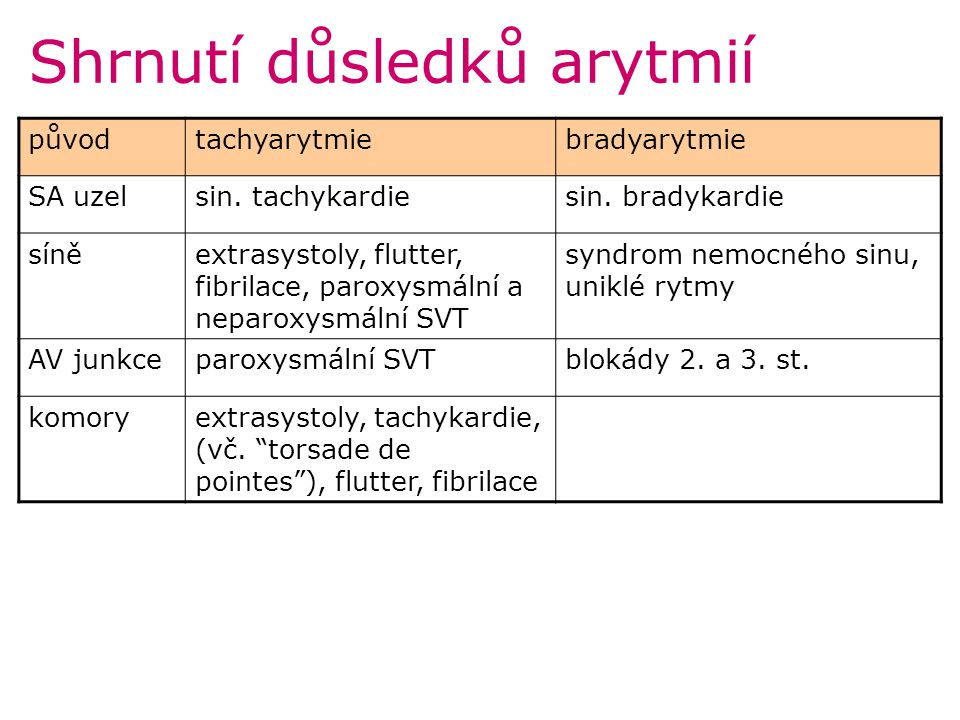 Shrnutí důsledků arytmií