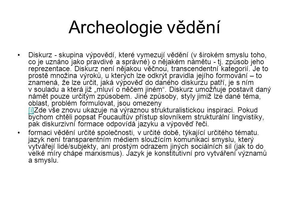 Archeologie vědění