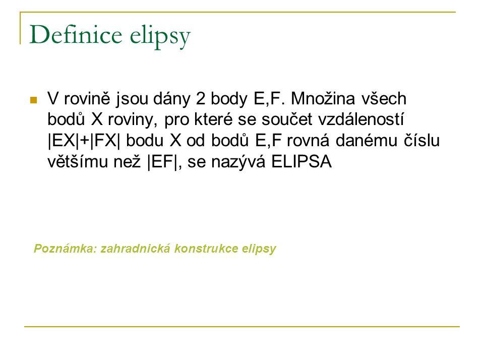 Definice elipsy
