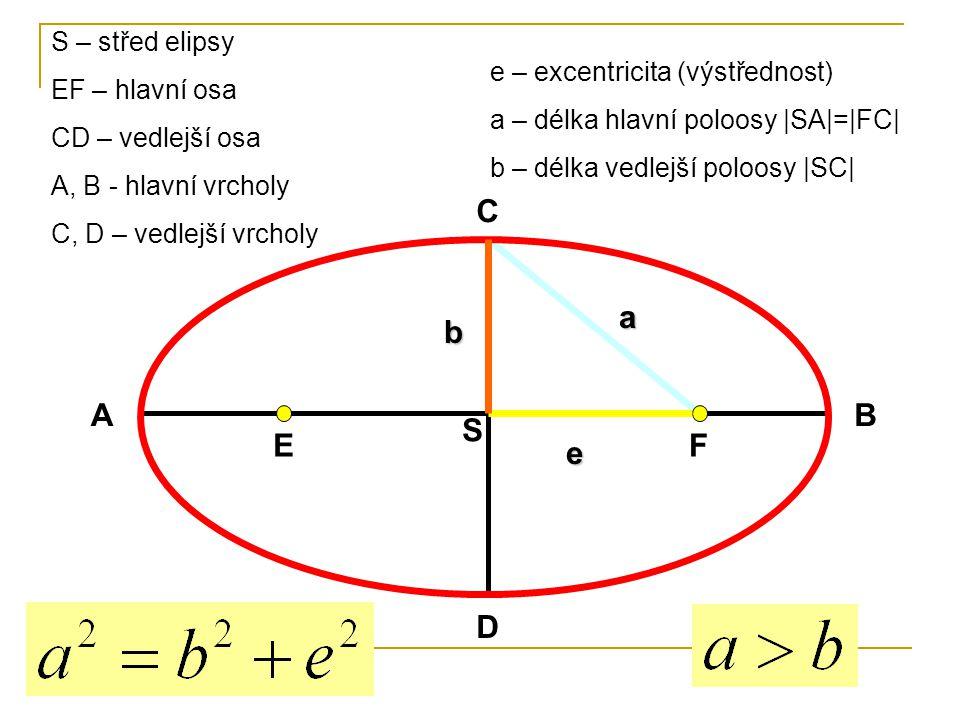 C a b A B S E F e D S – střed elipsy EF – hlavní osa