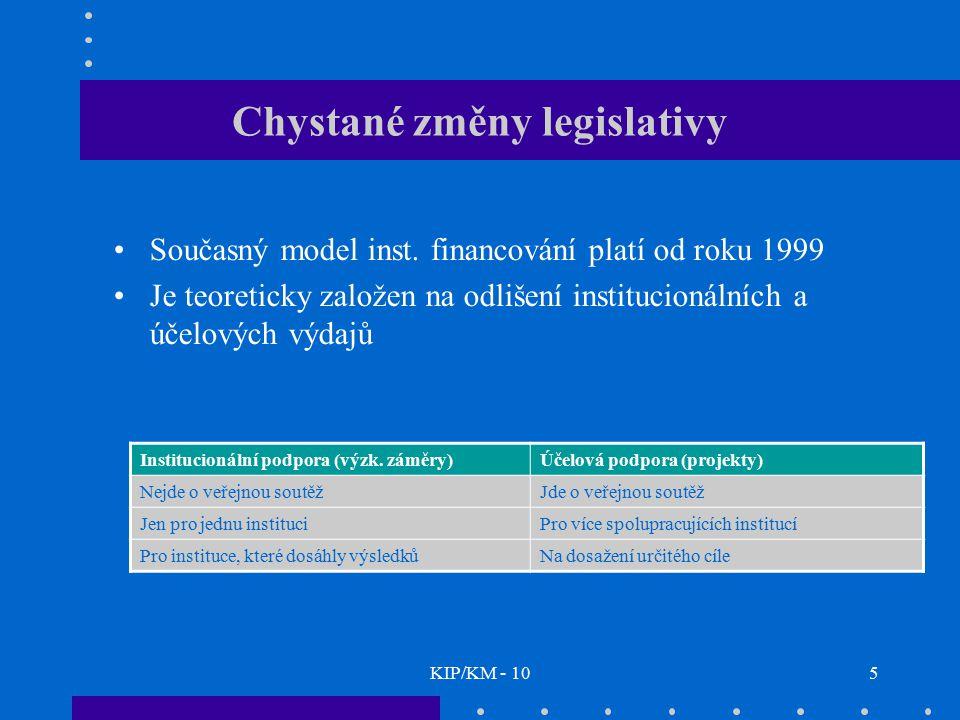 Chystané změny legislativy