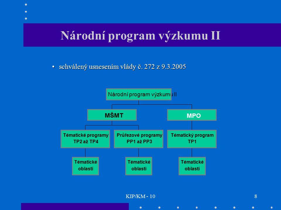 Národní program výzkumu II