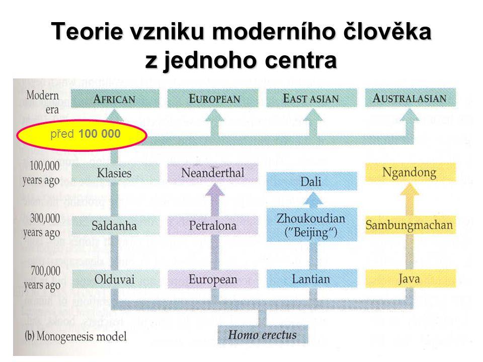 Teorie vzniku moderního člověka z jednoho centra